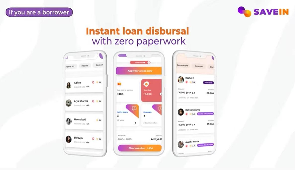 SaveIN - Social Finance App Explainer